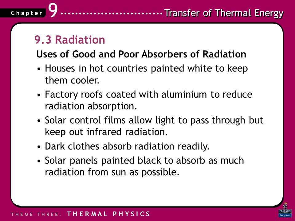 9.3 Radiation Uses of Good and Poor Absorbers of Radiation
