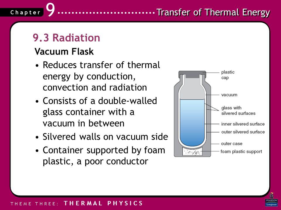 9.3 Radiation Vacuum Flask