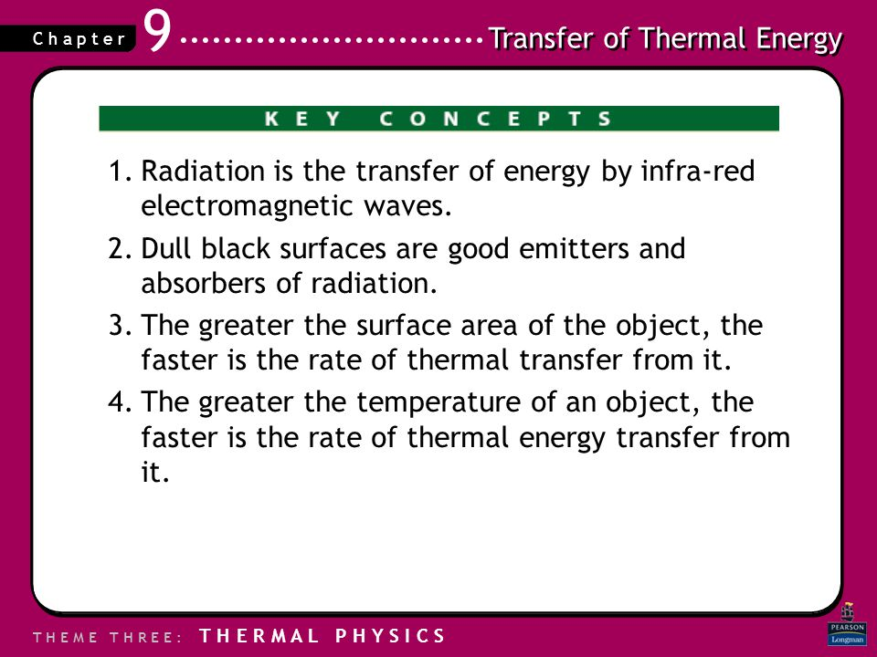 Radiation is the transfer of energy by infra-red electromagnetic waves.