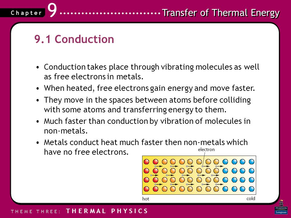 9.1 Conduction Conduction takes place through vibrating molecules as well as free electrons in metals.