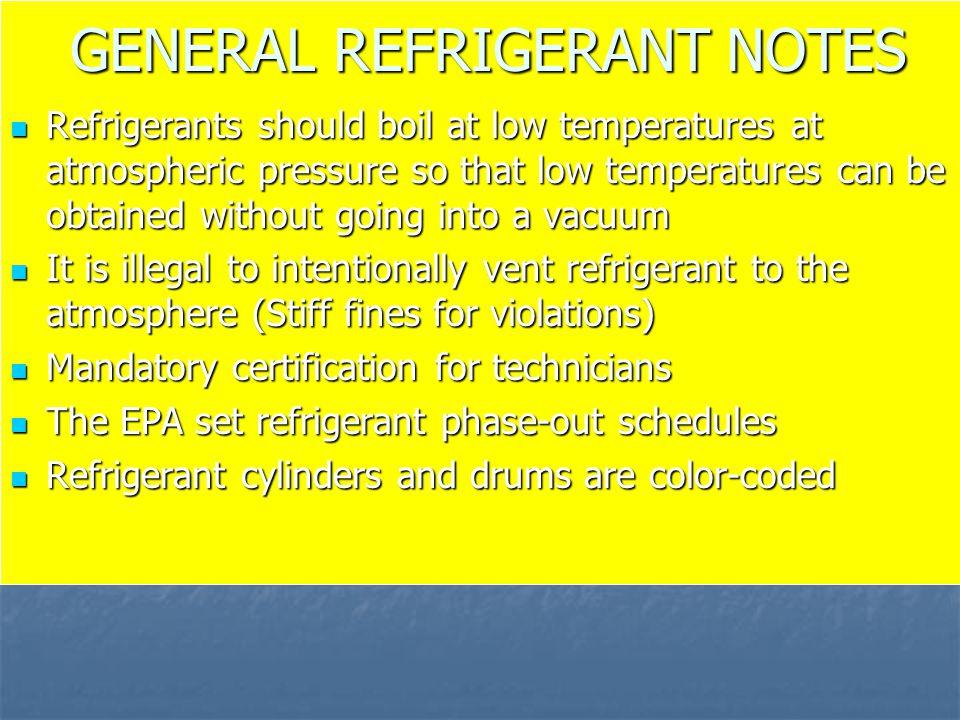 GENERAL REFRIGERANT NOTES