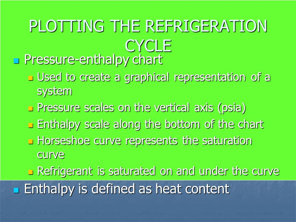 PLOTTING THE REFRIGERATION CYCLE