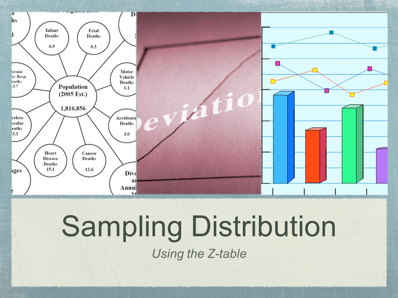 Sampling Distribution