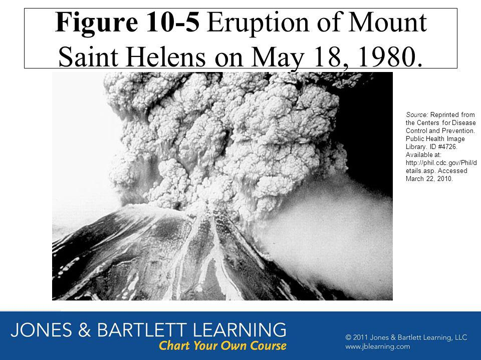 Figure 10-5 Eruption of Mount Saint Helens on May 18, 1980.