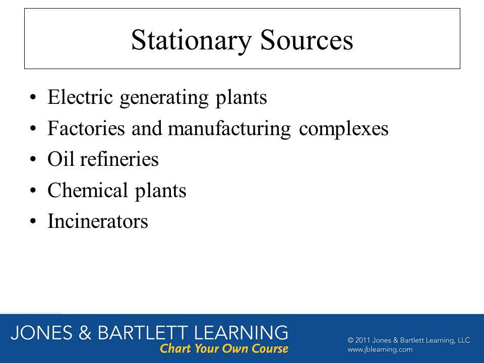 Stationary Sources Electric generating plants