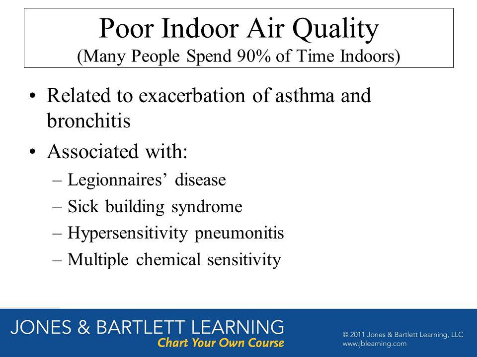 Poor Indoor Air Quality (Many People Spend 90% of Time Indoors)