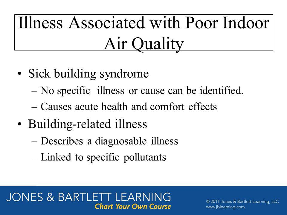 Illness Associated with Poor Indoor Air Quality