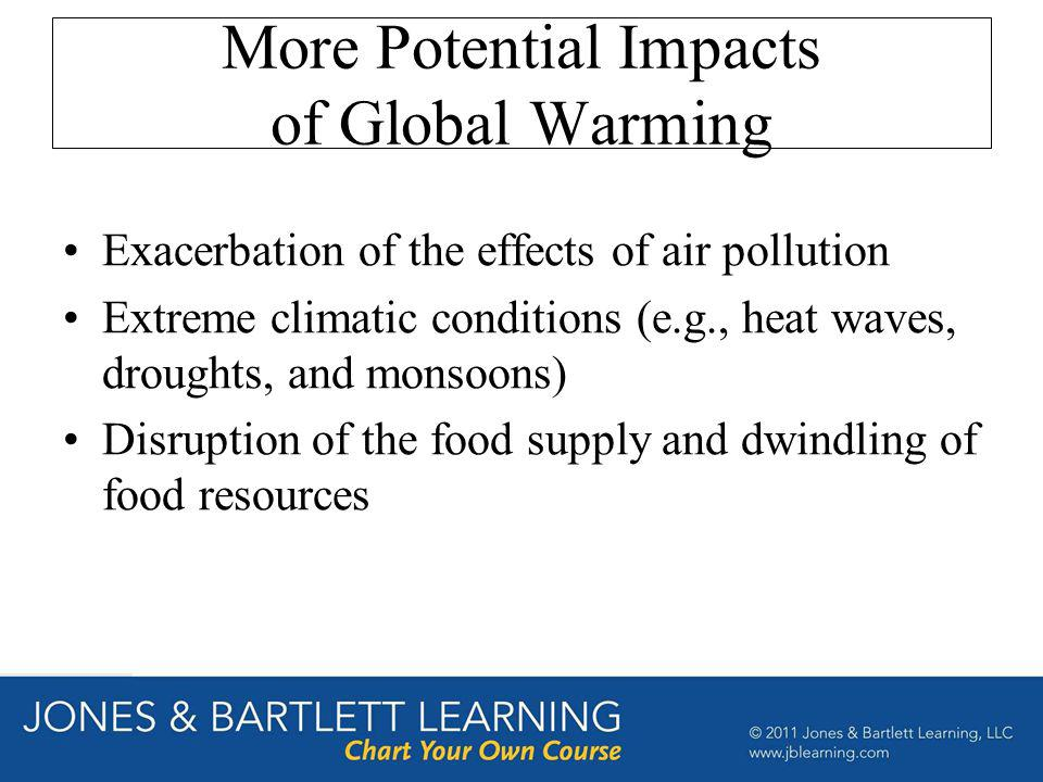 More Potential Impacts of Global Warming