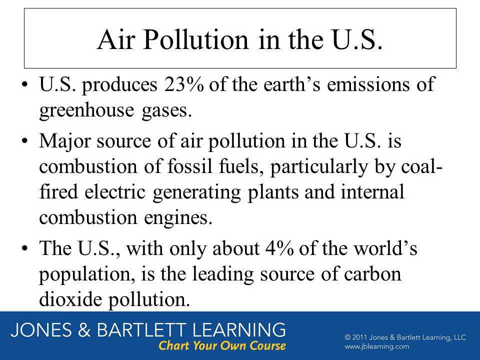 Air Pollution in the U.S. U.S. produces 23% of the earth's emissions of greenhouse gases.