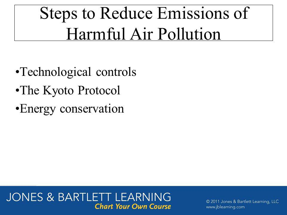Steps to Reduce Emissions of Harmful Air Pollution