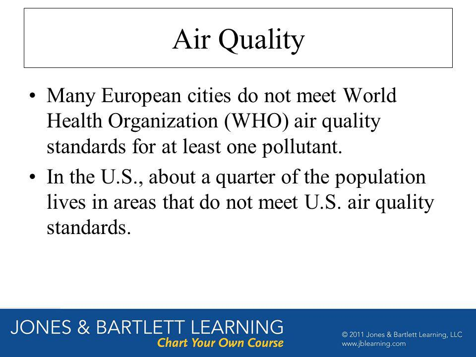 Air Quality Many European cities do not meet World Health Organization (WHO) air quality standards for at least one pollutant.