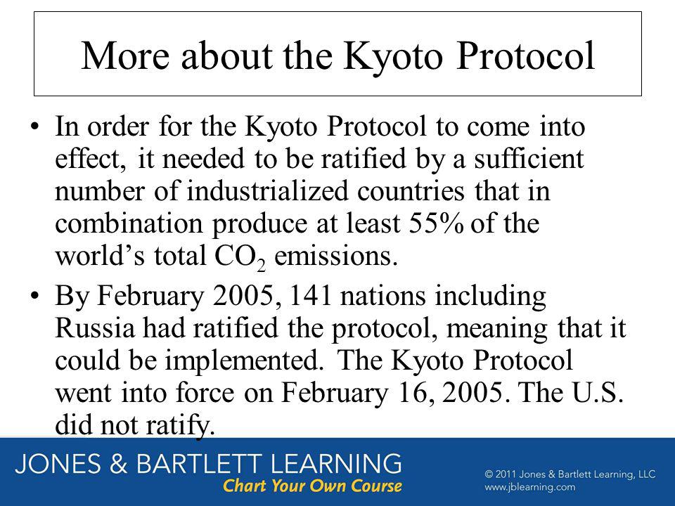 More about the Kyoto Protocol