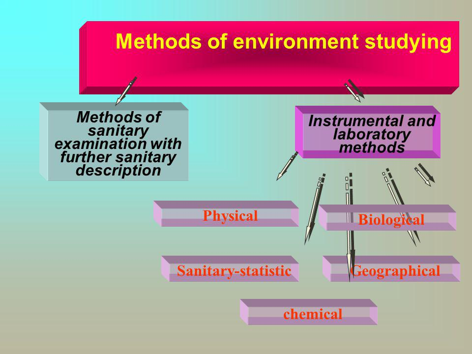 Methods of environment studying