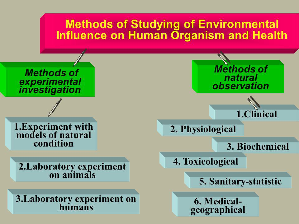 Methods of experimental investigation