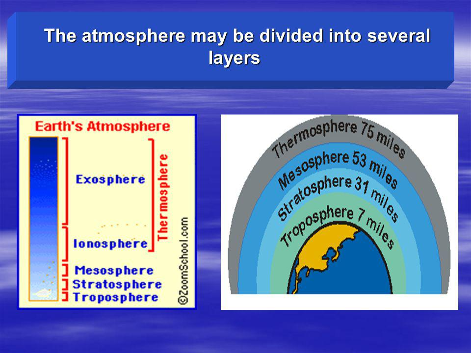 The atmosphere may be divided into several layers