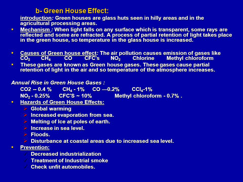 Annual Rise in Green House Gases :