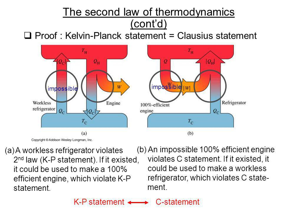The second law of thermodynamics (cont'd)