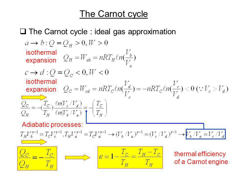 The Carnot cycle The Carnot cycle : ideal gas approximation isothermal