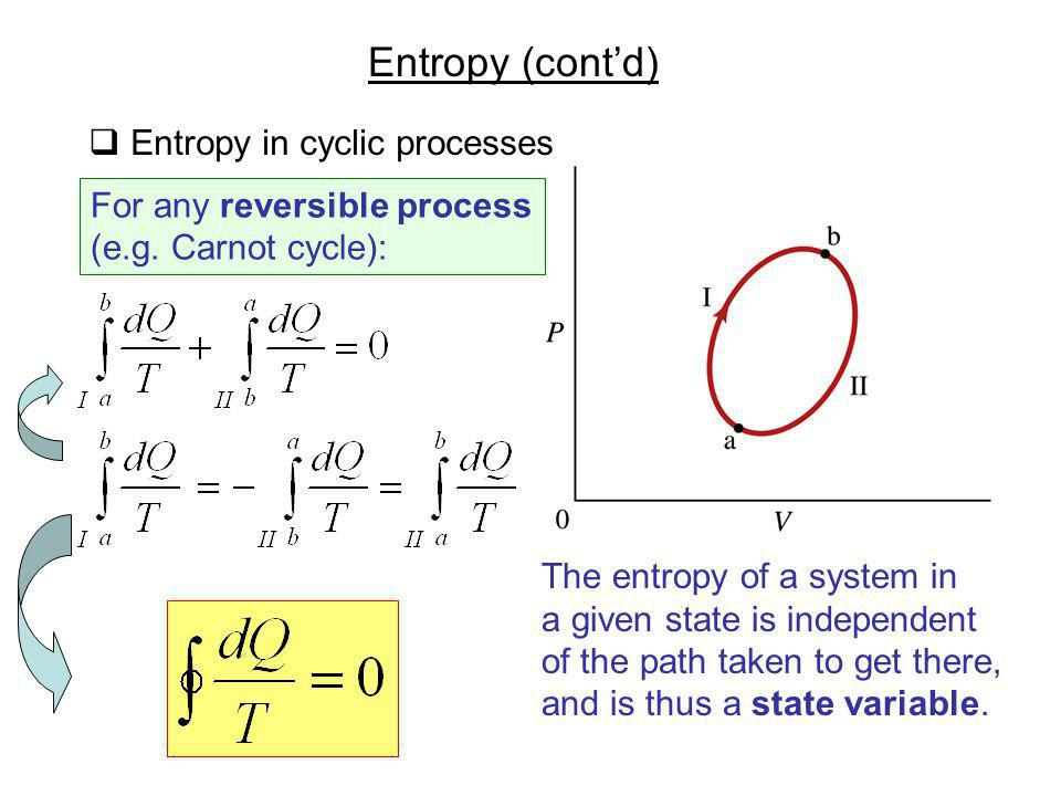Entropy (cont'd) Entropy in cyclic processes