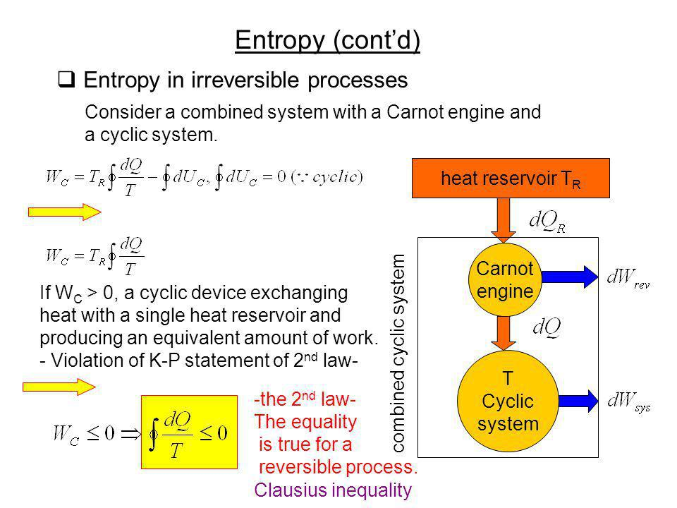 Entropy (cont'd) Entropy in irreversible processes