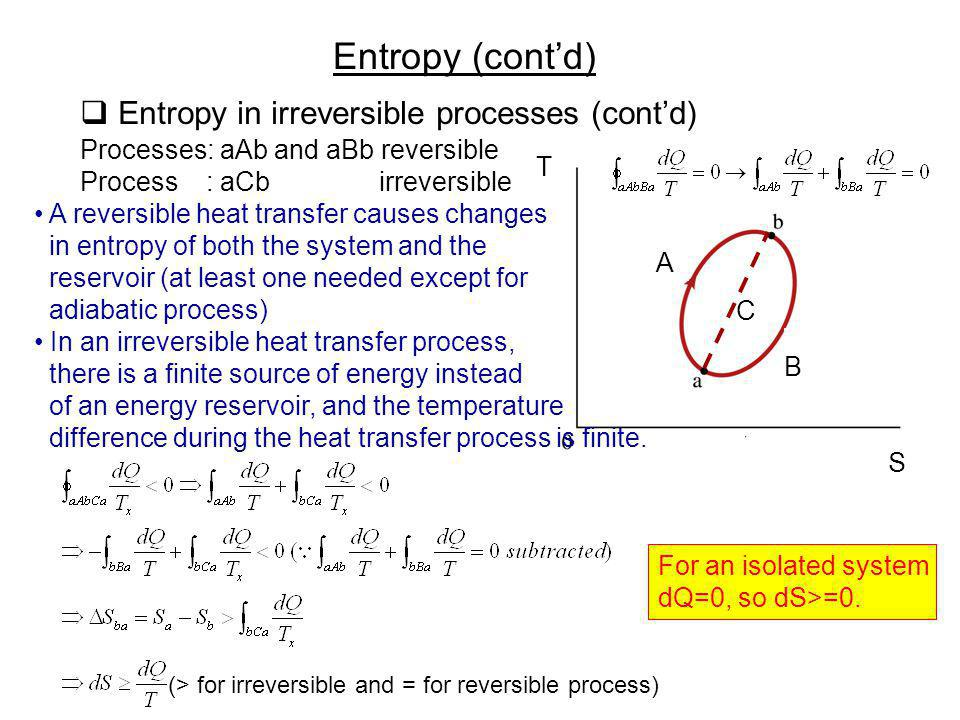 Entropy (cont'd) Entropy in irreversible processes (cont'd)