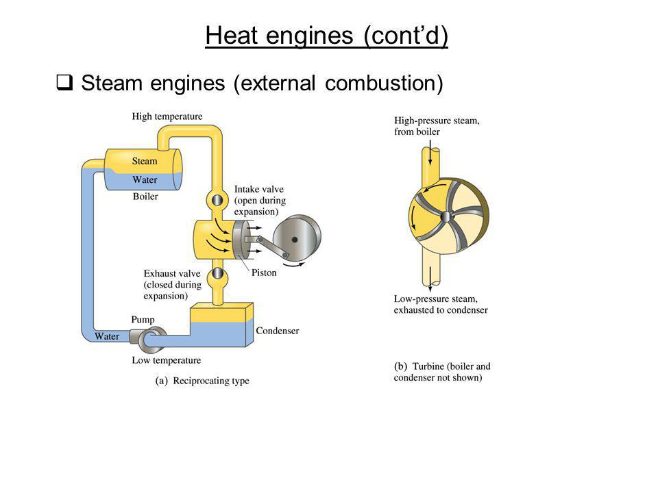 Heat engines (cont'd) Steam engines (external combustion)