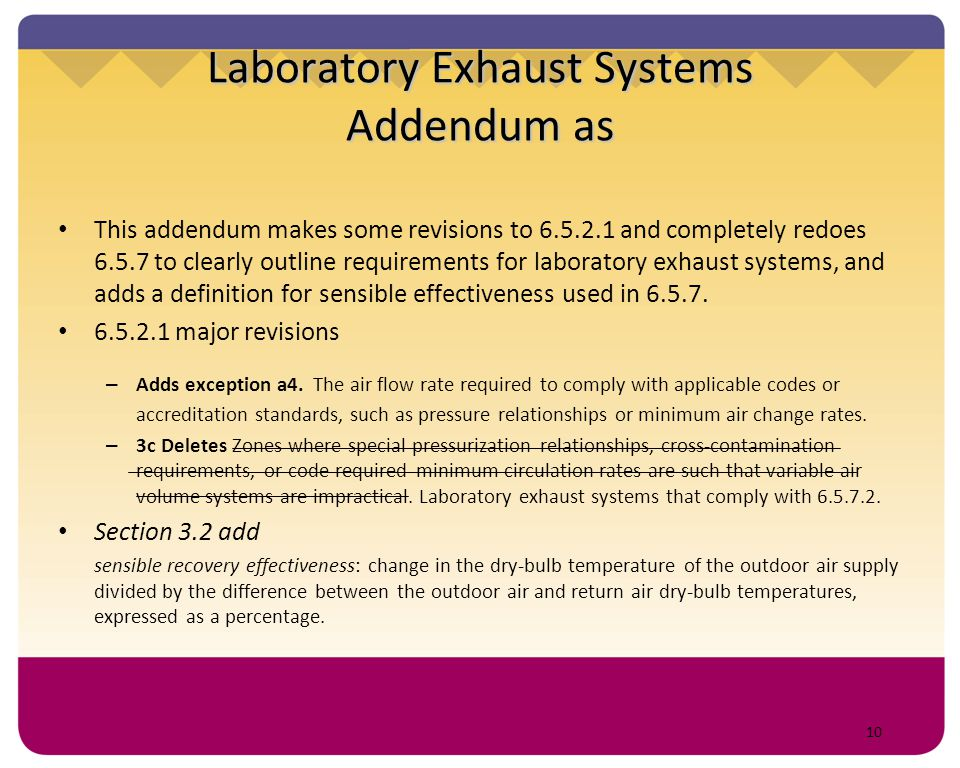 Laboratory Exhaust Systems Addendum as