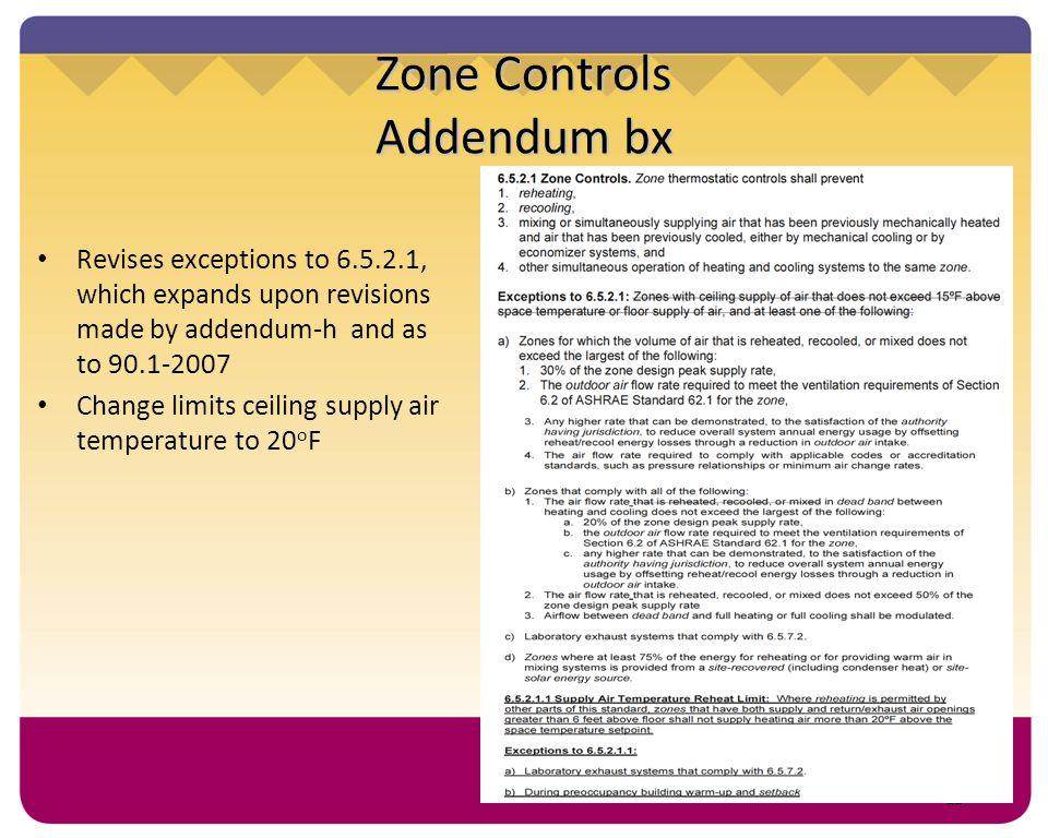 Zone Controls Addendum bx