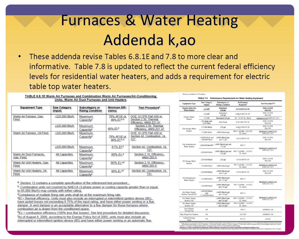Furnaces & Water Heating Addenda k,ao