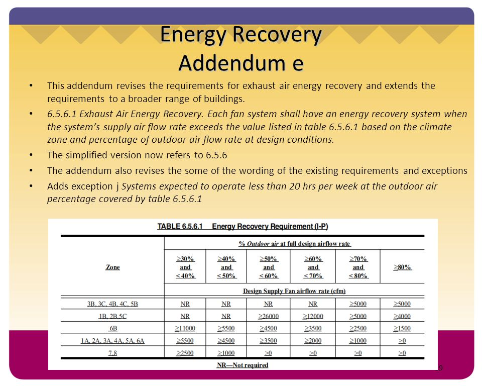 Energy Recovery Addendum e