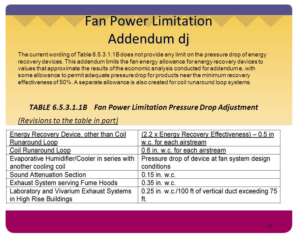 Fan Power Limitation Addendum dj