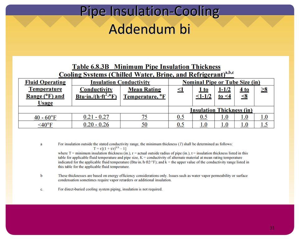 Pipe Insulation-Cooling Addendum bi