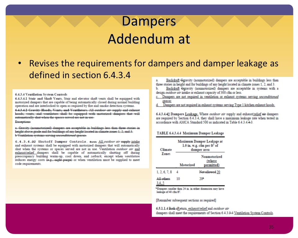 Dampers Addendum at Revises the requirements for dampers and damper leakage as defined in section 6.4.3.4.