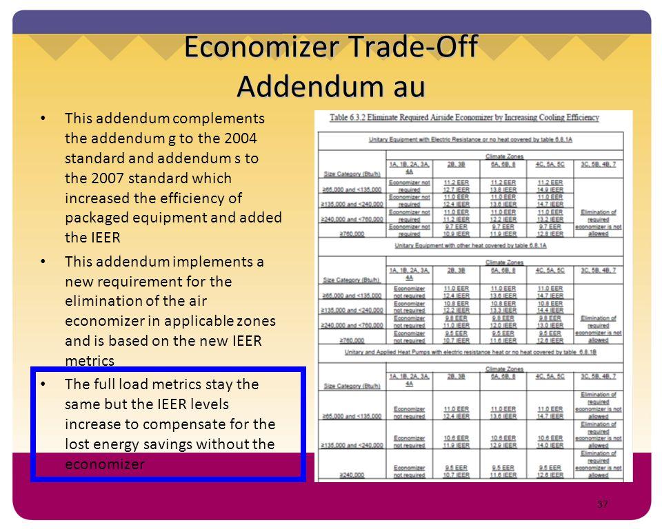 Economizer Trade-Off Addendum au