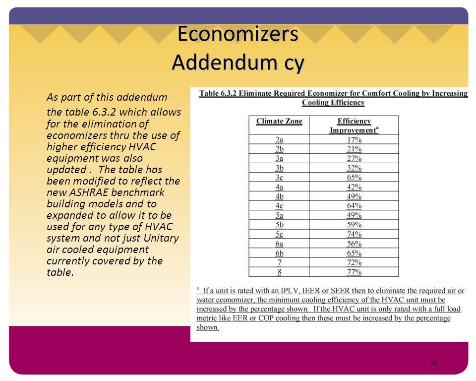Economizers Addendum cy