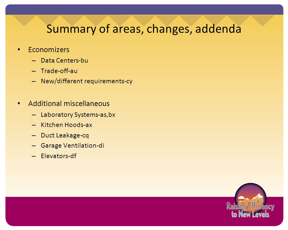 Summary of areas, changes, addenda