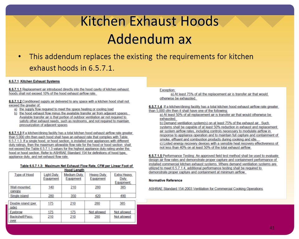Kitchen Exhaust Hoods Addendum ax
