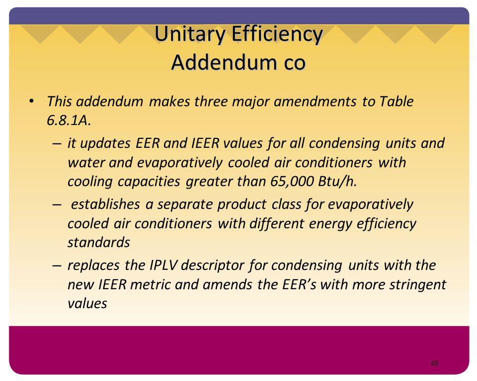 Unitary Efficiency Addendum co