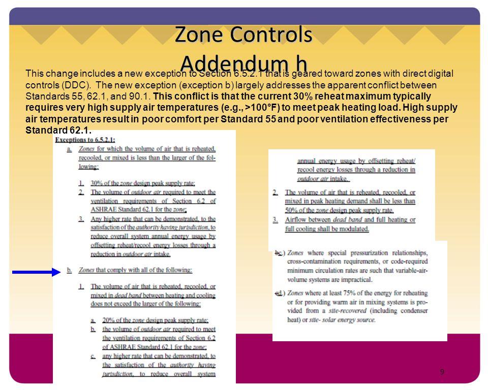 Zone Controls Addendum h