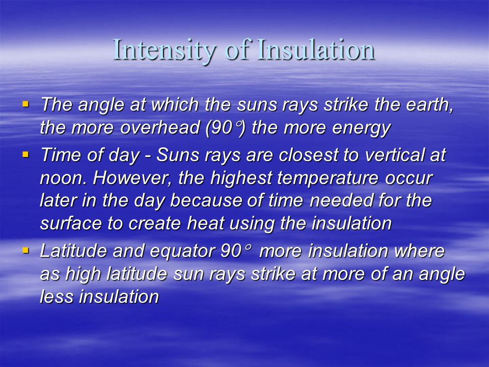 Intensity of Insulation