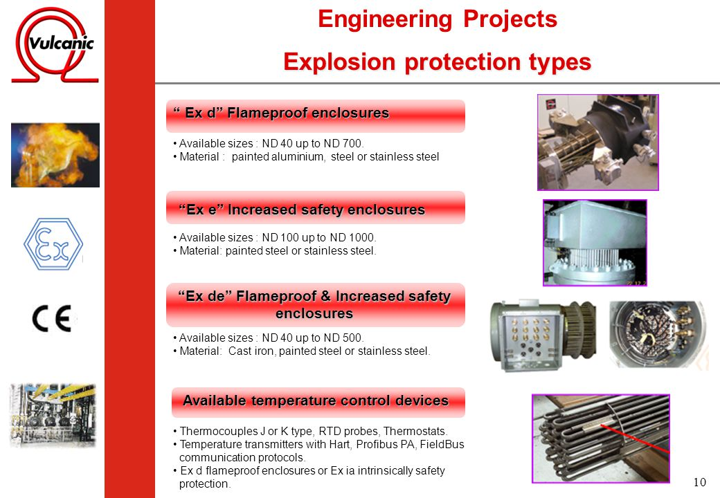 Engineering Projects Explosion protection types