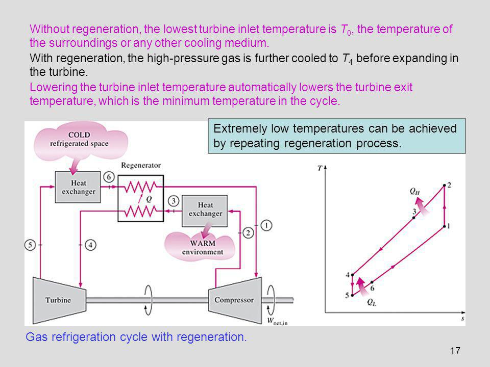 Gas refrigeration cycle with regeneration.