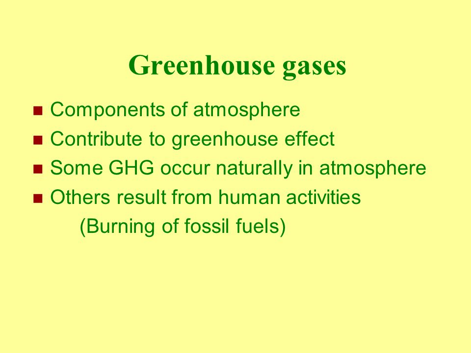 Greenhouse gases Components of atmosphere