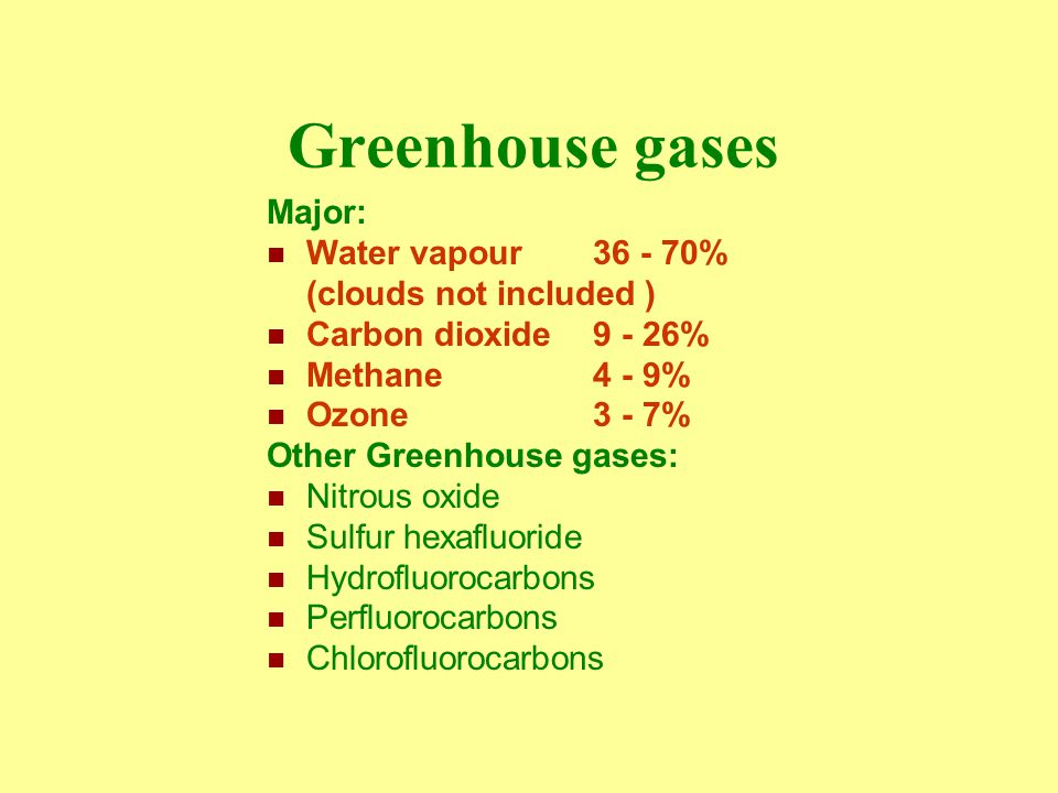 Greenhouse gases Major: Water vapour 36 - 70% (clouds not included )