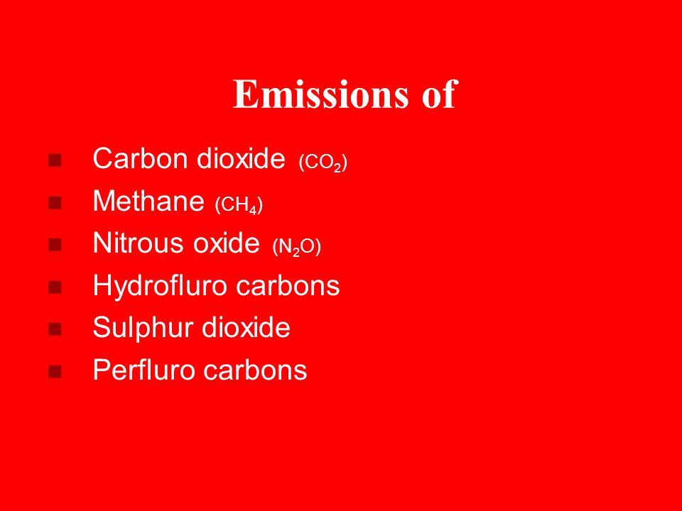 Emissions of Carbon dioxide (CO2) Methane (CH4) Nitrous oxide (N2O)