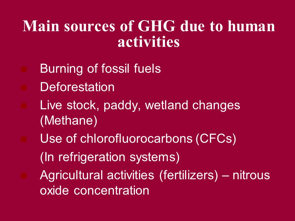 Main sources of GHG due to human activities