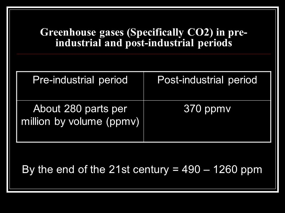 By the end of the 21st century = 490 – 1260 ppm