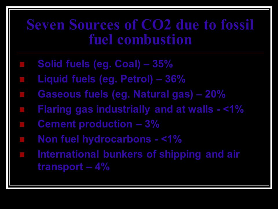Seven Sources of CO2 due to fossil fuel combustion