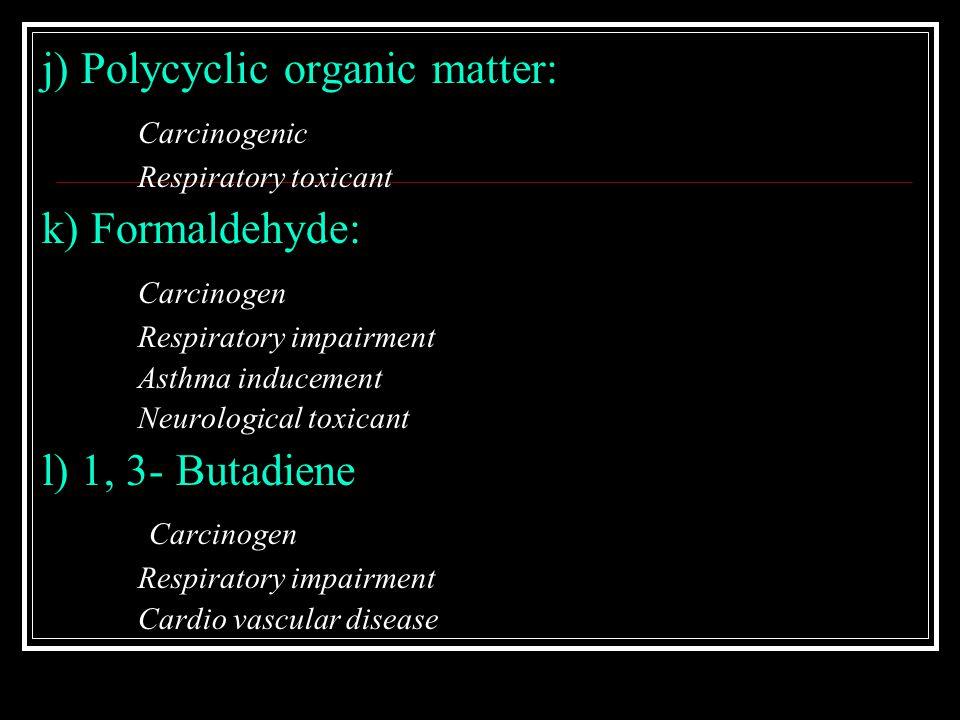 j) Polycyclic organic matter: Carcinogenic k) Formaldehyde: Carcinogen