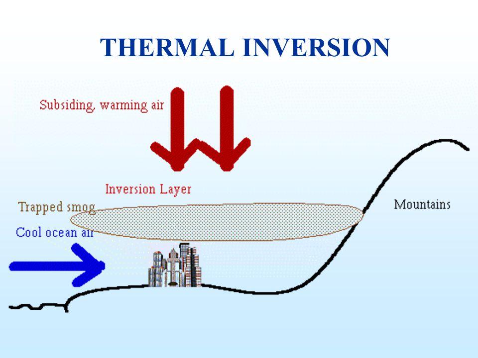 THERMAL INVERSION
